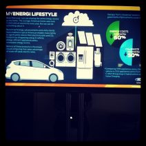 My Ford Energi Tour