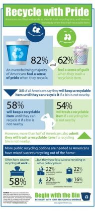 Let's really try to reduce, reuse and recycle here!