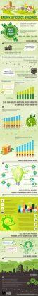 Energy efficiency equals energy savings