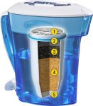 Did you know that not all water filters are created equally?