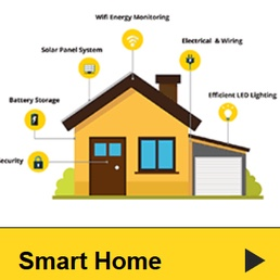 Smart home reduces household energy