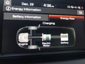 As I've writtenbefore: This Kia Niro has a rated at an EPA-estimated 26 miles of All-Electric Range. However after exercising the batteries it got over 32 miles all-electric.