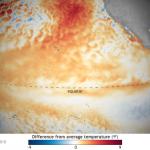 El Niño and La Niña or El Niña