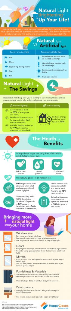 A lot of us forget just how important exposure to natural light is for our health and wellbeing. As most of us are currently spending a great deal of time in our homes due to the current global health crisis, exposure to natural light is of even greater importance than usual. This infographic from HappyCleans will show you how you can allow more natural light into your home. Hopefully you will find it useful!
